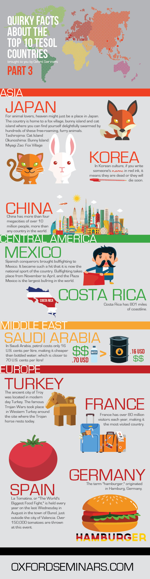 Quirky Facts about the top 10 TESOL Countries - Part 3 - Infographic